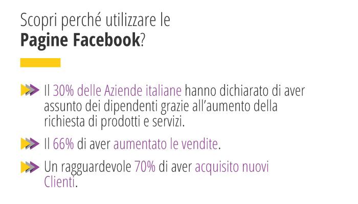 Scopri Perchè Utilizzare Le Pagine Facebook