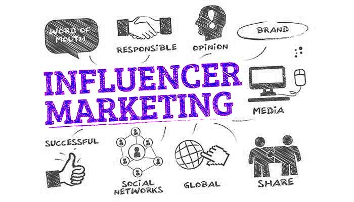 Business e Influencer Marketing, come può evolvere il Business Aziendale