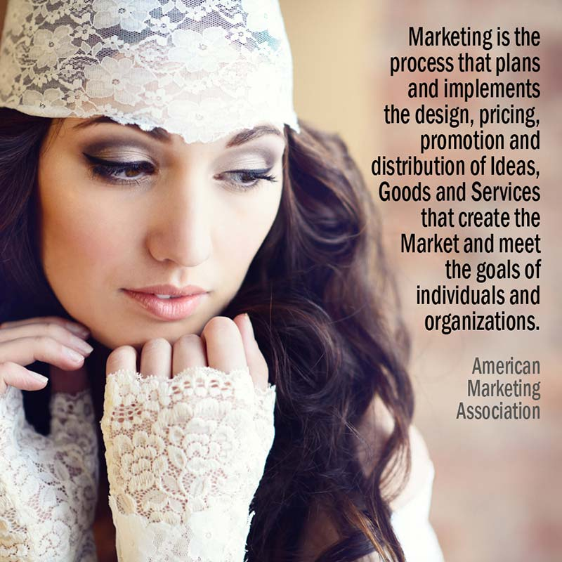Il Marketing secondo American Marketing Association