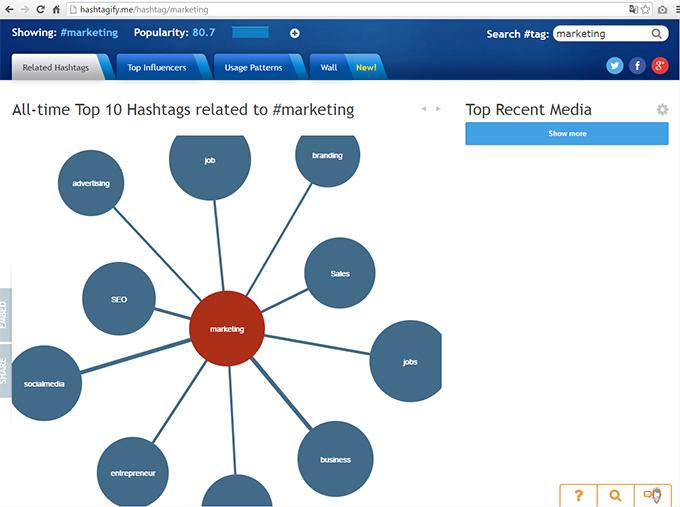 Hashtagify.me: utile per trovare #hashtag correlati a quelli più popolari o che già utilizzi