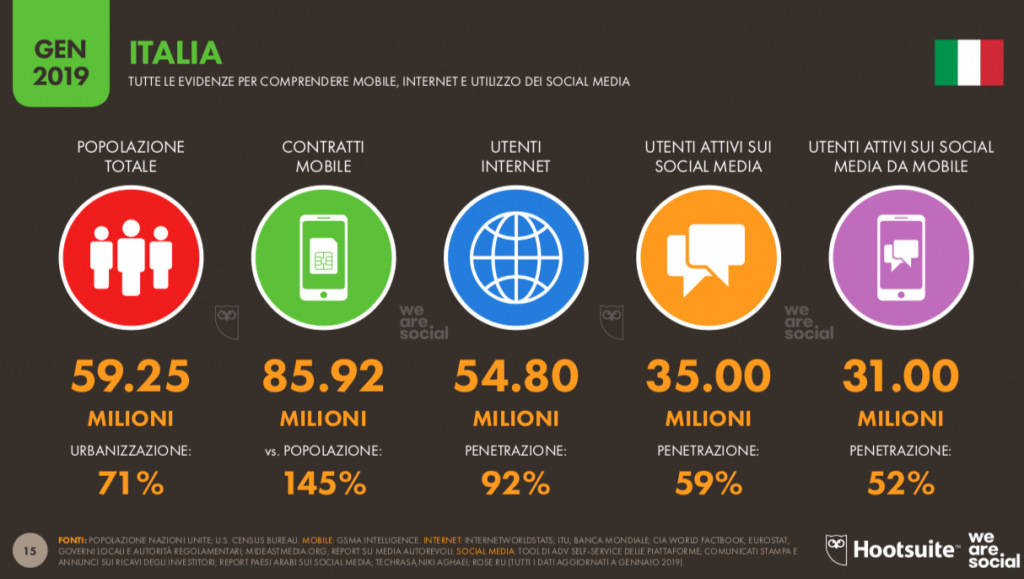 Utenti-global-digital-report-2019-1024x579