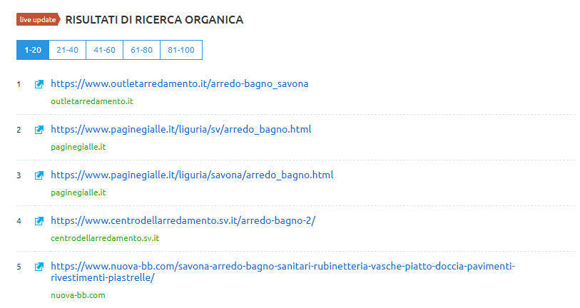 "Semrush keyword ""arredo bagno savona"" risultati di ricerca organica"