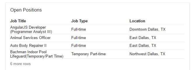 Google for Job risultati di ricerca sul motore americano