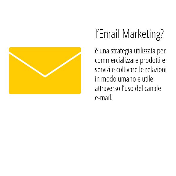 Definizione Di E-mail Marketing