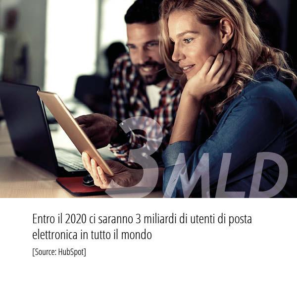 Entro il 2020 ci saranno 3 miliardi di utenti di posta elettronica in tutto il mondo [Source: HubSpot]