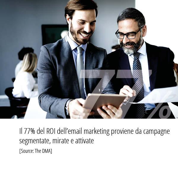 Un'indagine di The DMA dichiara che il 77% del ROI dell'email marketing proviene da campagne segmentate, mirate e attivate.
