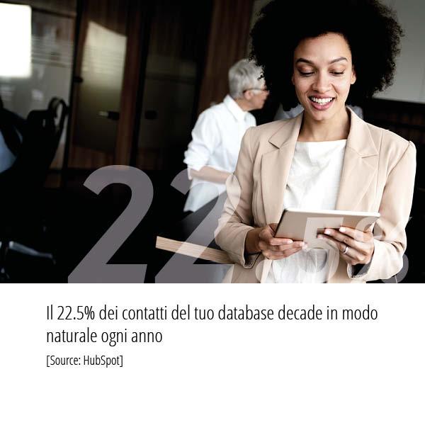 Il 22.5% dei contatti del tuo database decade in modo naturale ogni anno [Source: HubSpot]