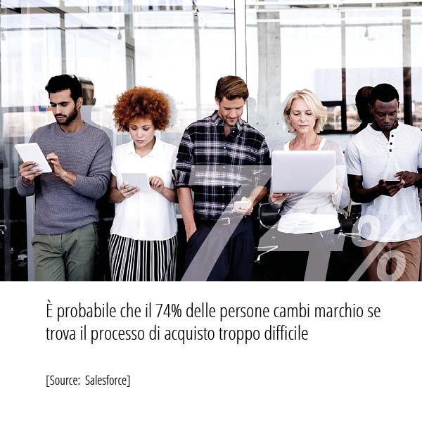 Statistiche Inbound Marketing sulla importanza del processo di acquisto di un sito internet o e-commerce