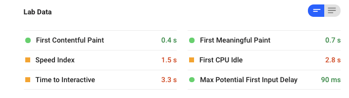 page speed insight. Come migliorare la User Experience del nostro sito