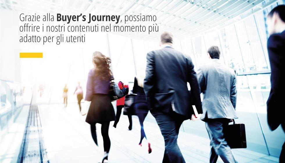 Grazie Alla Buyer's Journey, Possiamo Offrire I Nostri Contenuti Nel Momento Più Adatto Per Gli Utenti
