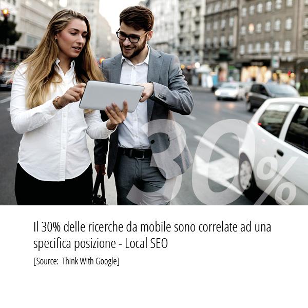 Statistiche Strategia SEO Think With Google Il 30 per cento delle ricerche da mobile sono correlate ad una specifica posizione