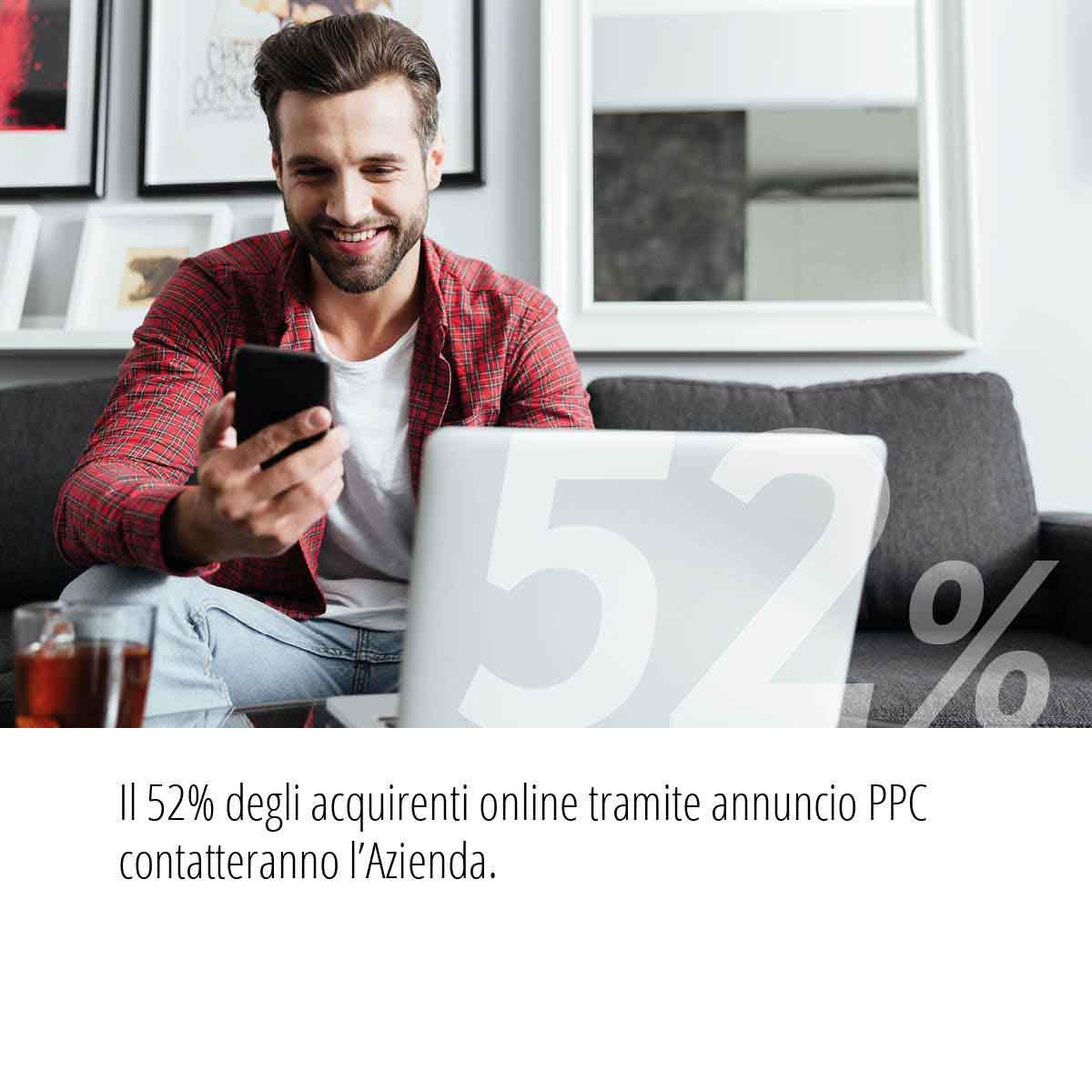 Statistica campagne PPC acquirenti online tramite annuncio PPC contatteranno l'Azienda.