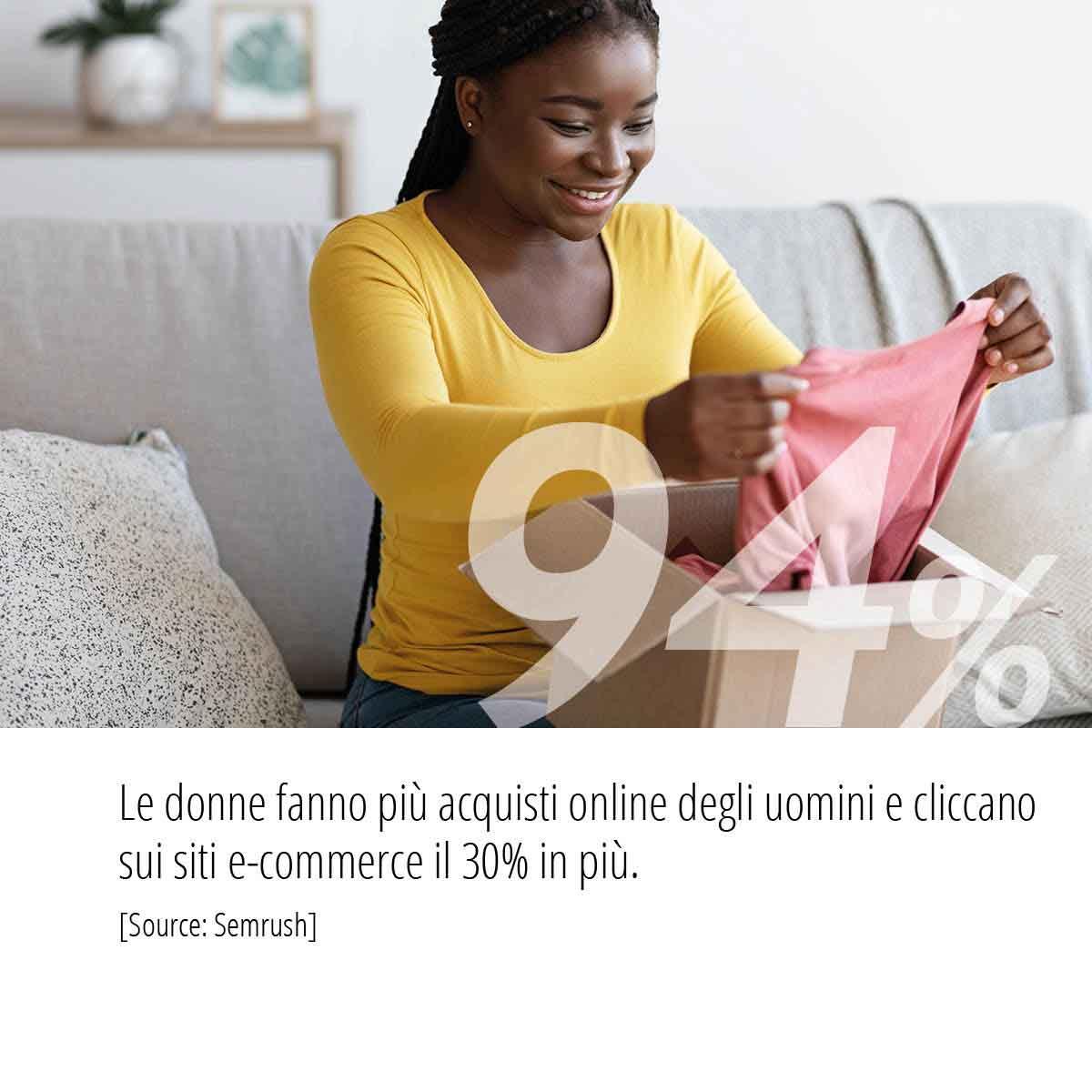 Statistica semrush Le donne fanno più acquisti online degli uomini