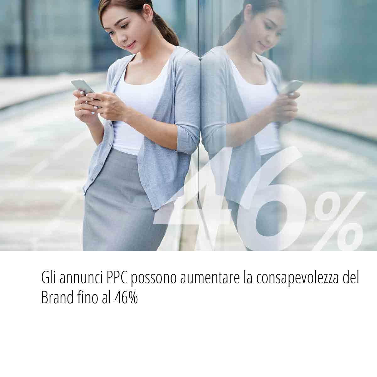 Statistiche Campagne PPC consapevolezza del brand