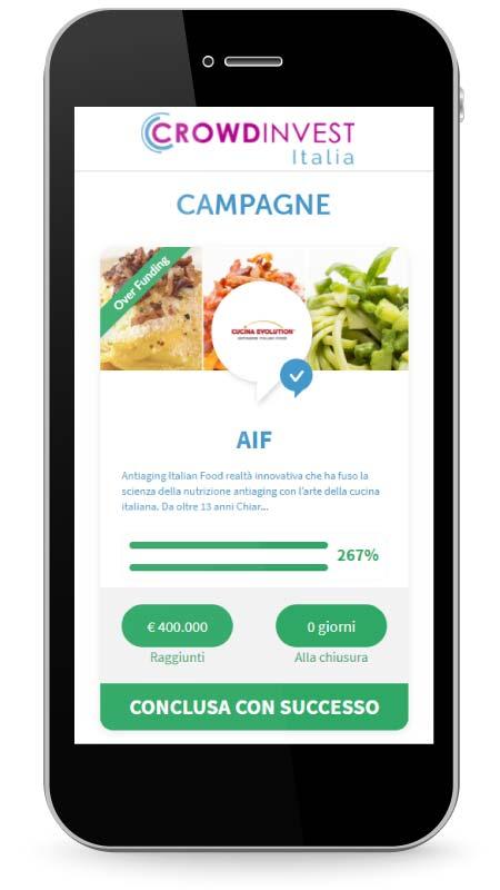 La Campagna di Equity Crowdfunding di AIF in over funding pubblicata sulla piattaforma CrowdInvest Italia