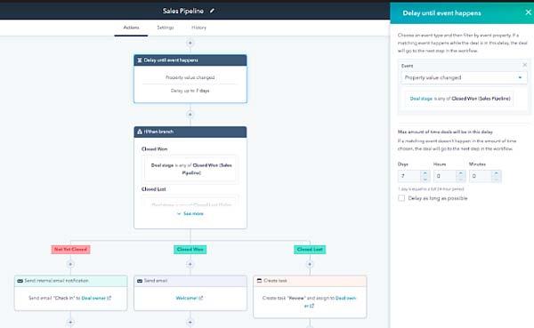 HubSpot Marketing Hub Marketing Motore di automazione avanzato
