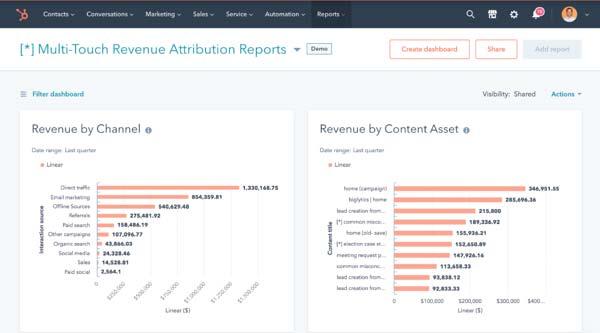 HubSpot Marketing Hub Marketing Report sulla attribuzione delle entrate