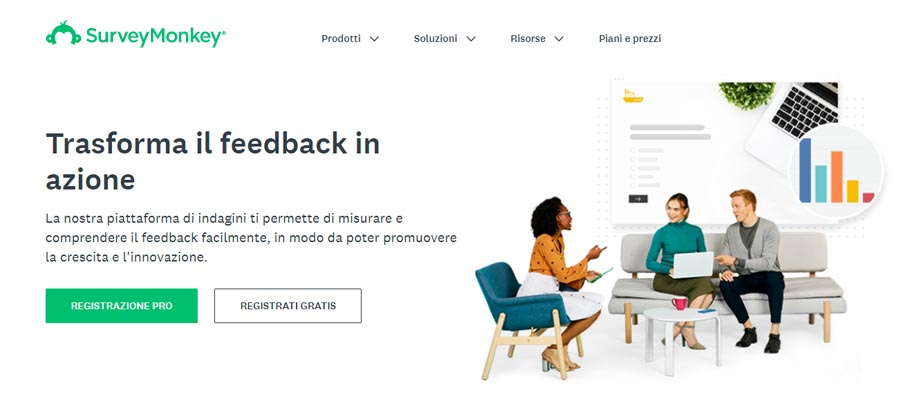 Home page Survey Monkey piattaforma per sondaggi