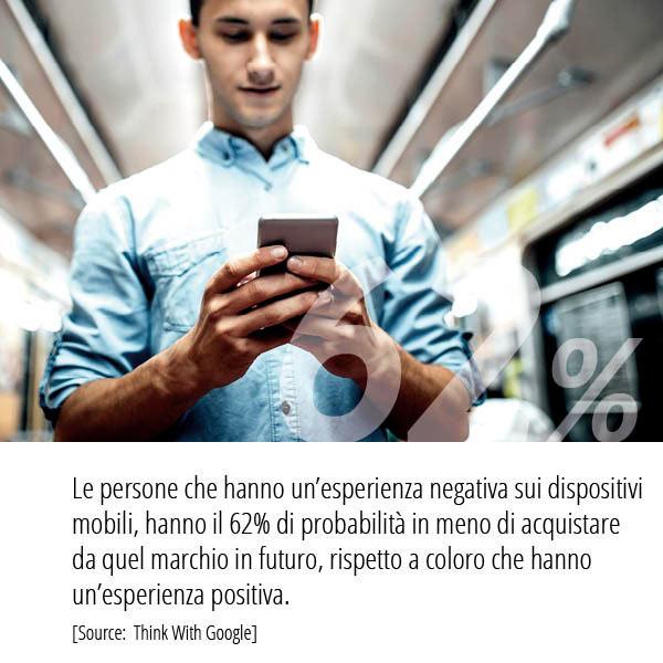 Statistica Think With Google le persone che hanno un esperienza negativa hanno il 62 per cento di possibilità in meno di acquistare - Articolo Factory Communication SEO Mobile