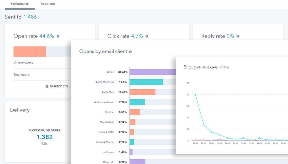 Scopri Come Leggere Le Statistiche Di Invio Di Una Newsletter In HubSpot